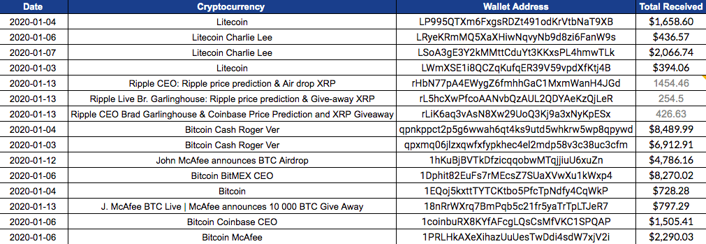 Source: AMBCrypto *Note: Price of XRP was taken at press time*