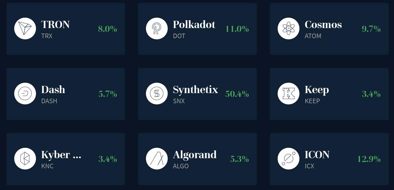 Staking Rewards on Staked