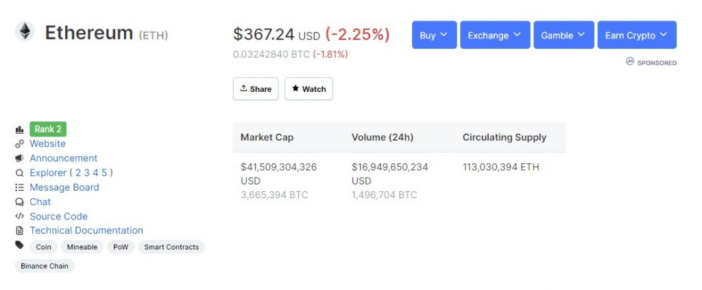 Grayscale Now Holds 2% of Ethereum's (ETH) Circulating Supply 2